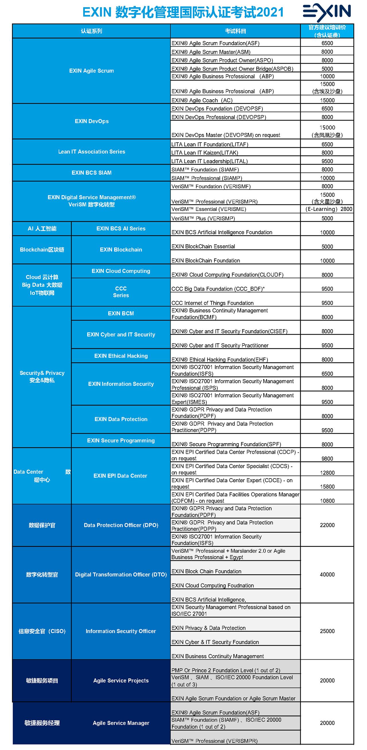 EXIN2021考试考生价格和培训建议价格.jpg
